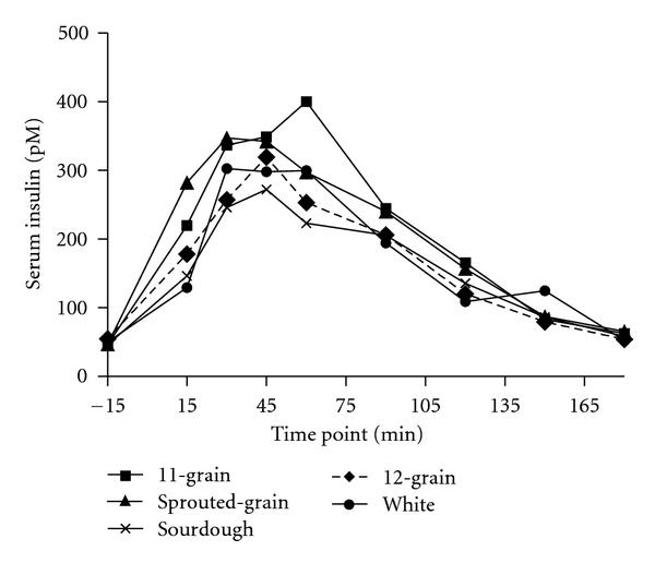 whole grain diagram