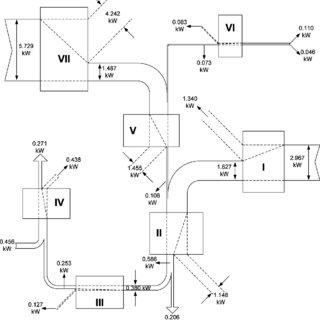 process flow diagram for maltodextrin