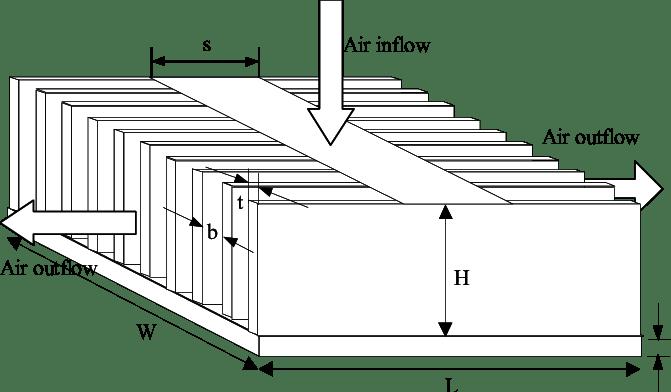 laminar air flow diagram air flow diagram