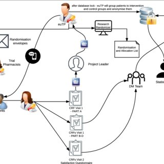 case management workflow diagram