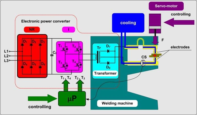 Welding Plant Diagram Wiring Diagram