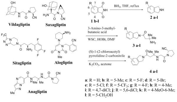 Some gliptins and isoindoline class DPP-4 inhibitors Download