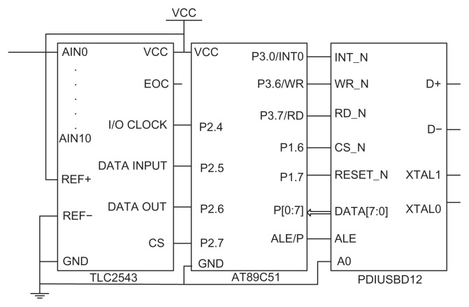 Circuit schematic of USB interface based on PDIUSBD12 and A/D