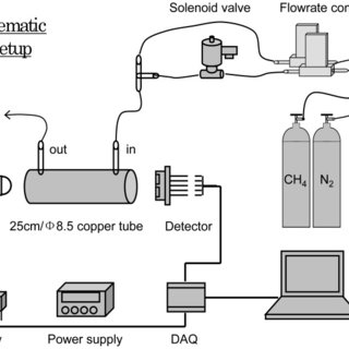 advan schematic diagram