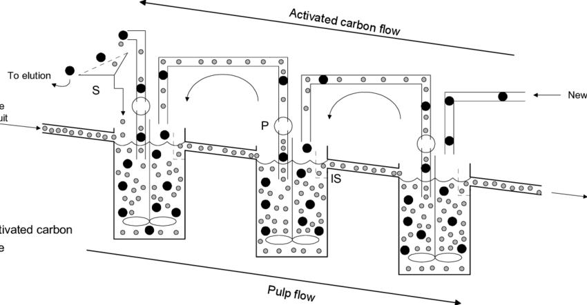 pool schematic diagram