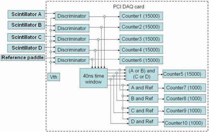 Windows 7 Block Diagram Wiring Diagram