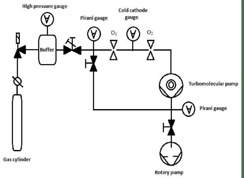 process flow diagram symbol for location