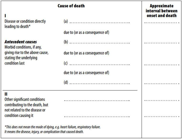International form of medical certificates of cause of death French - medical certificate download