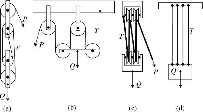 diagrama diagram aqui here