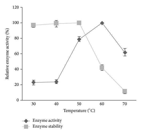 Analysis of fibrinolysis by fibrinolytic enzyme on plasminogen-rich