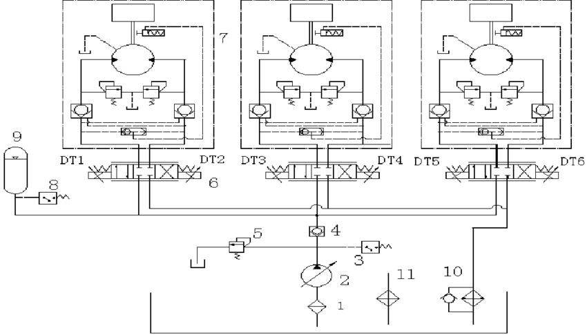 electro hydraulic schematics