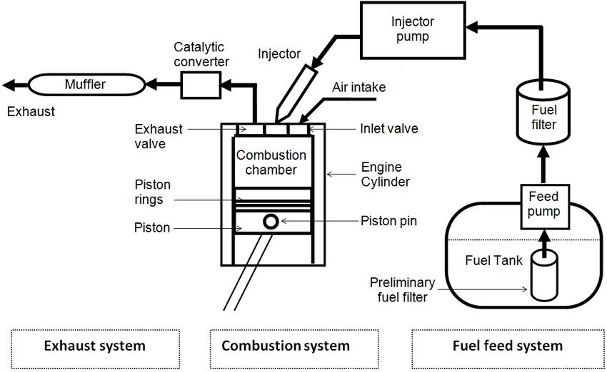 chainsaw engine exhaust valve diagram