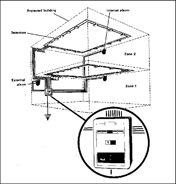 fire alarm wiring basics