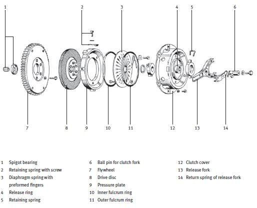 s2000 roof switch wiring diagram
