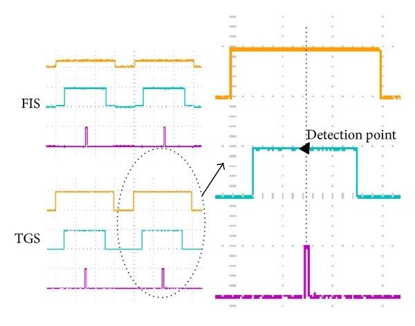 4 channel speaker wiring diagram ricerche correlate a