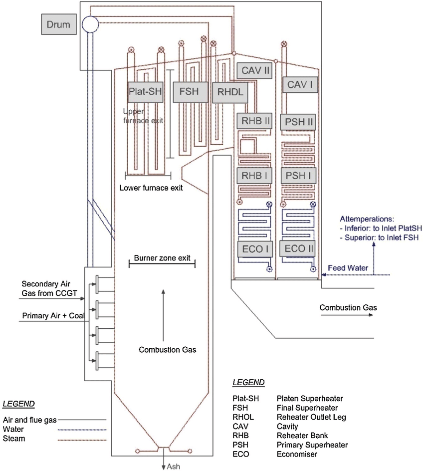 mining wiring diagrams