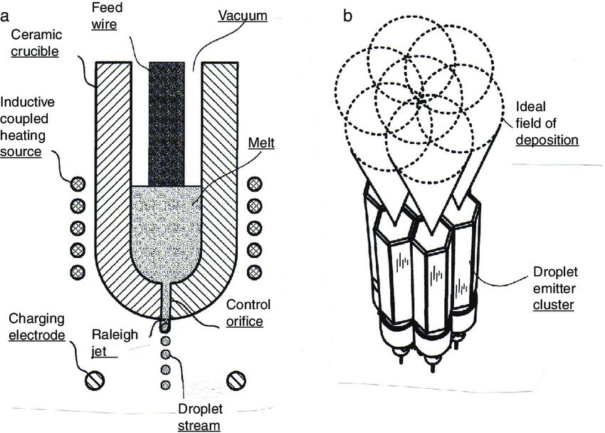 10 hp generator wiring diagram free download