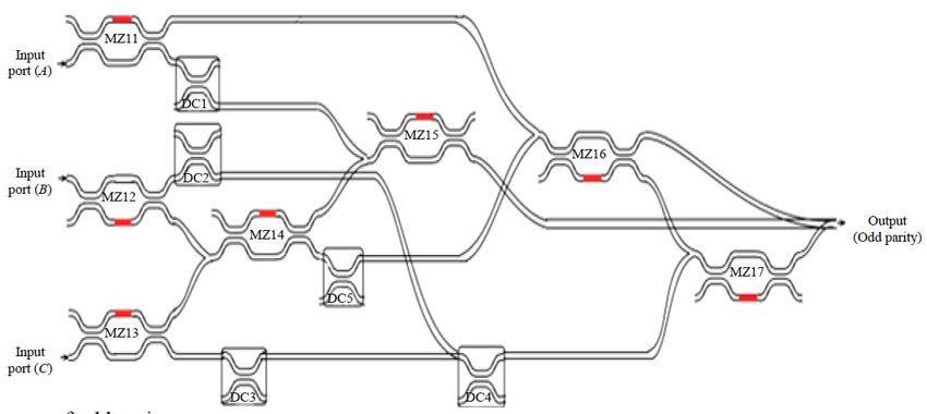 9 bit parity generator logic diagram