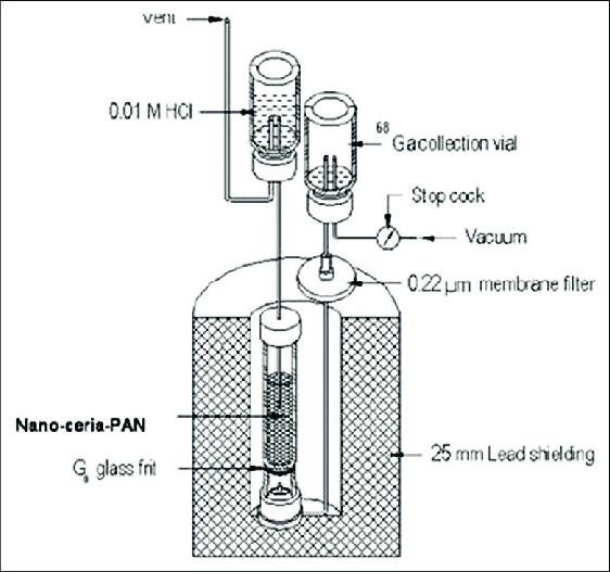 ge generator schematic