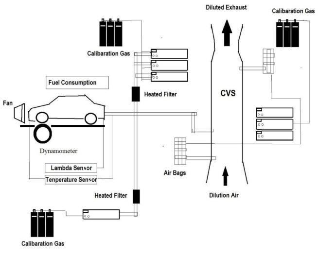Flow chart of Air Compressor Figure-5 shows about the schematic