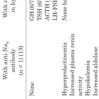 diagram of hypernatremia