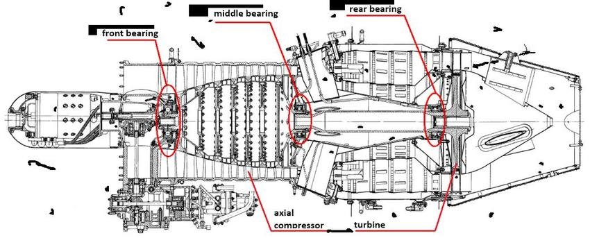Cross-section of the engine with marked bearings Download