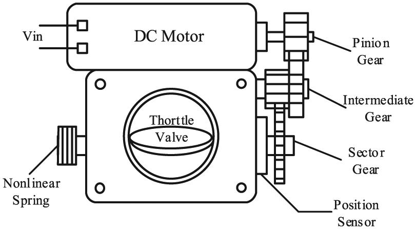 48re throttle valve actuator wiring diagram