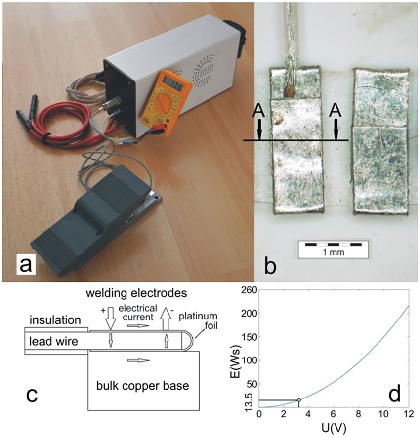 a) Micro spot-welding device; (b) Welded interconnection with