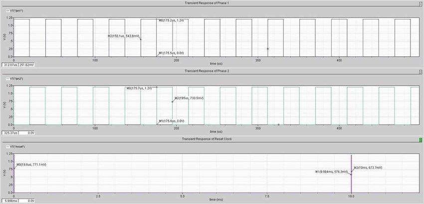 Clock Generator Schematics in Cadence Download Scientific Diagram