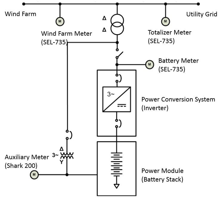 utility meter wiring diagram