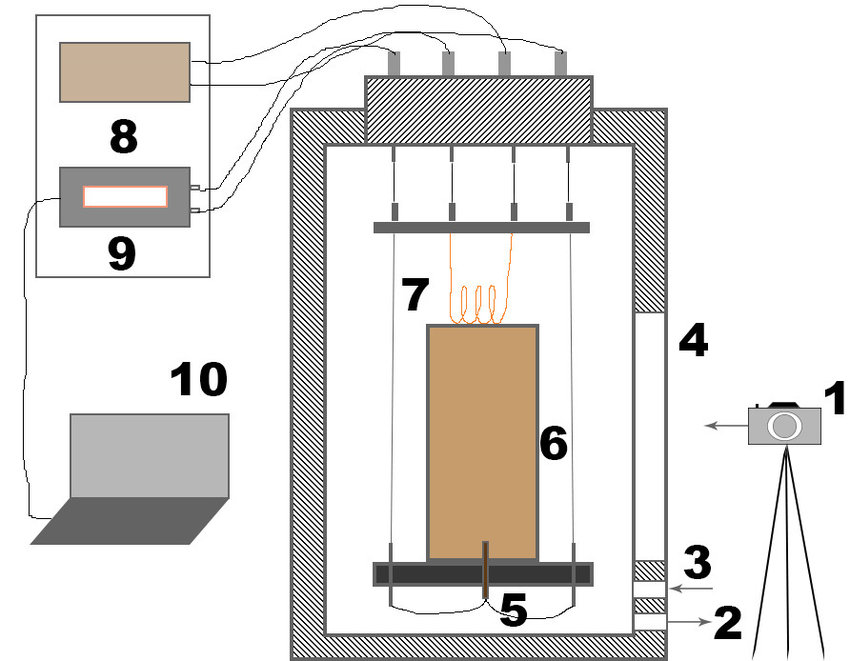 Schematic of the laboratory high-pressure SHS reactor 1-video