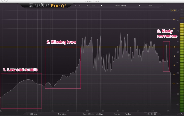 How to Use Audio Spectrum Analyzer
