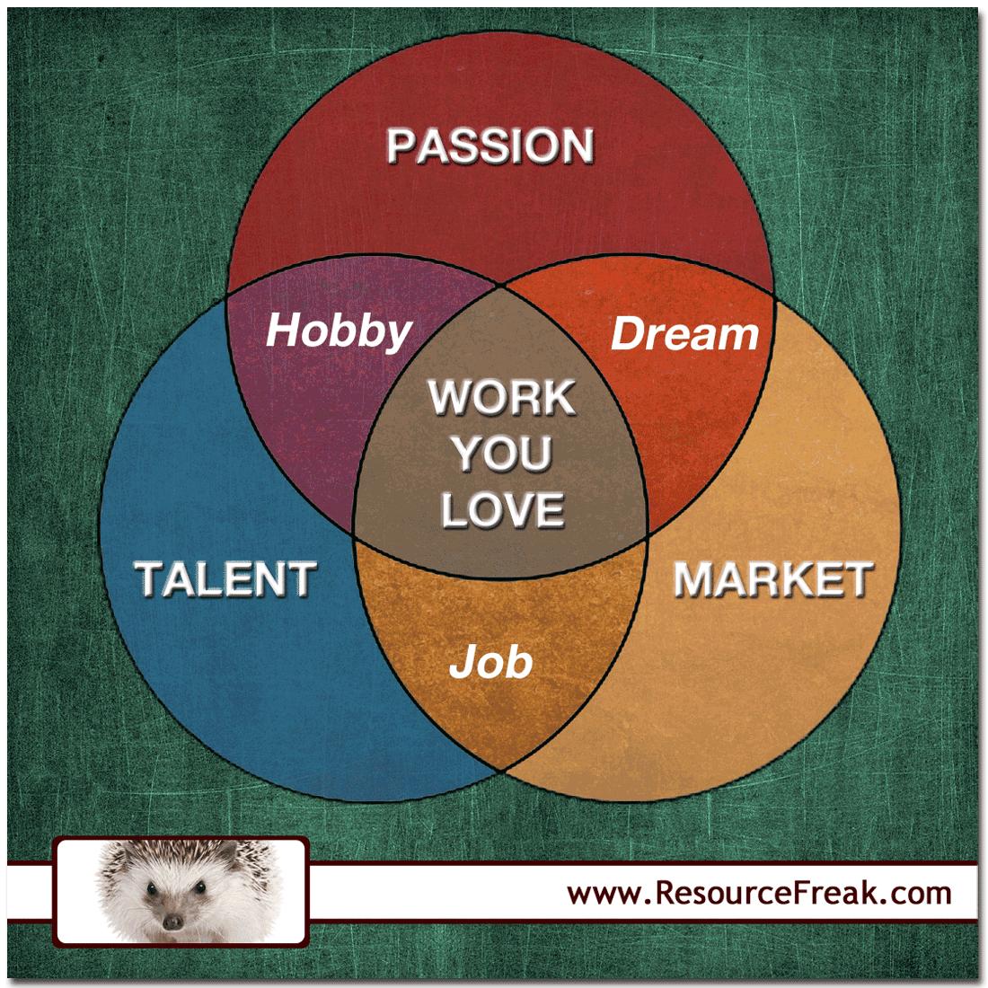 job passion tk job passion 23 04 2017