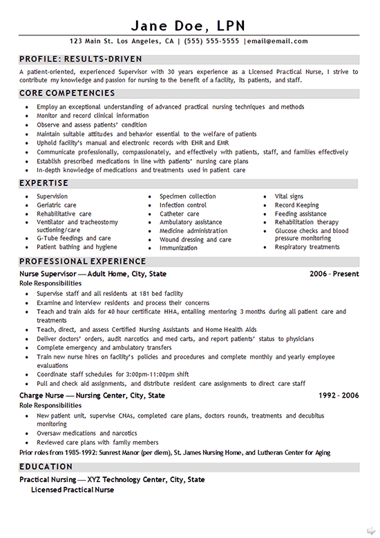 sample resume of lpn