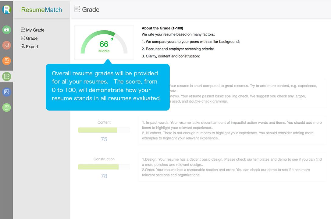ResumeMatch - Sample Resume, Resume Template, Resume Example, Resume