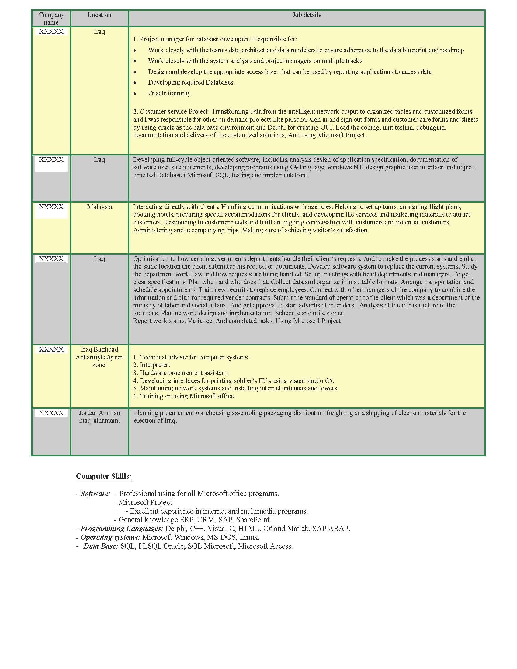 sample resumes for older job seekers resume and a curriculum vitae sample resumes for older job seekers job hunting and career tips for older workers aarp federal