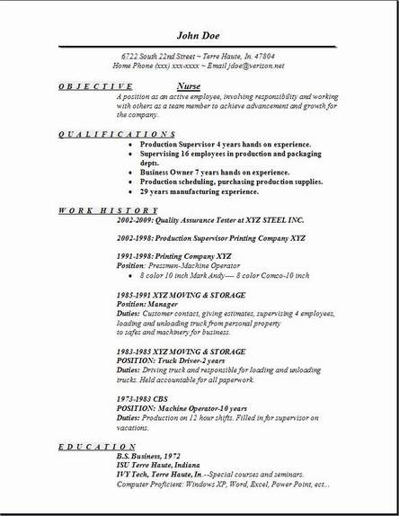 resume format nurse - Elitaaisushi