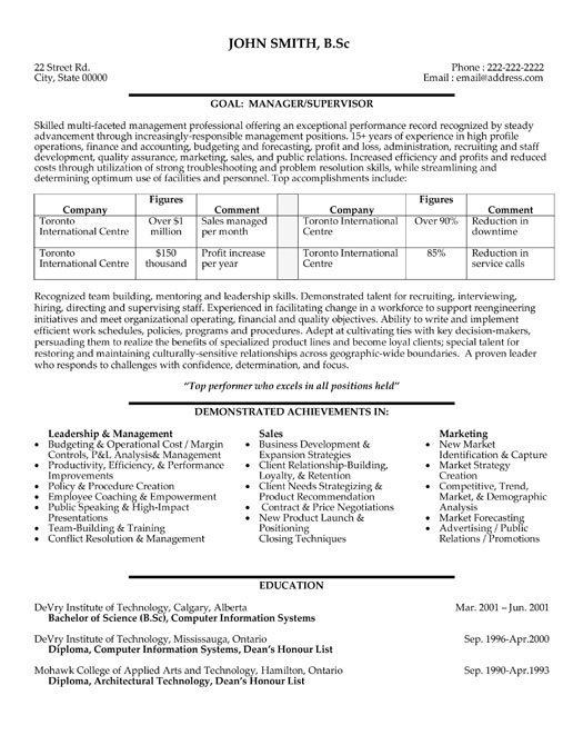 customer service manager resume templates samples