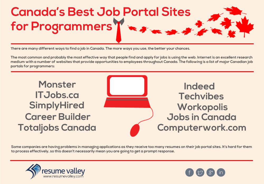 Job Portal Sites Canadian Programmers Should Visit to Apply - best jobs sites
