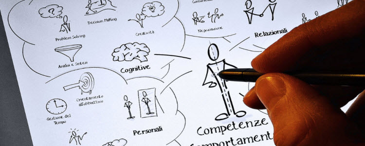 Skills for a Resume - How to Write a Skills Based Resume