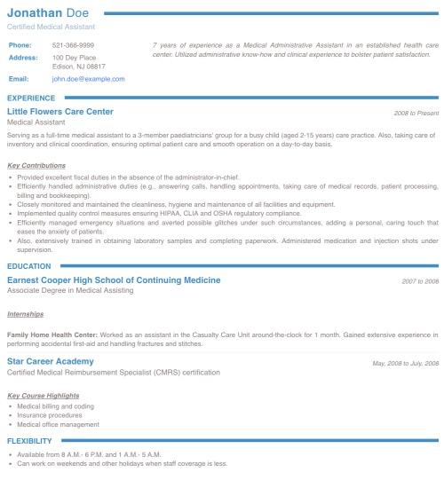 online cv maker pdf