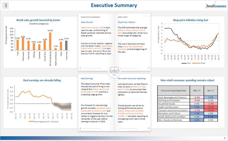 UK Retail Sales Report Retail Economics