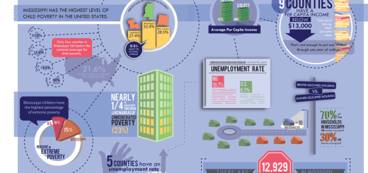 INFOGRAPHIC_Housing_Employment1