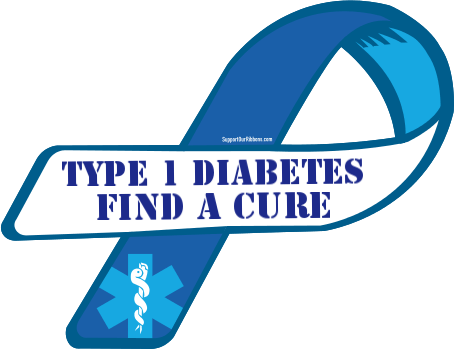 Lose Weight Quotes Wallpaper The Meaning Of Type 1 Diabetes And Quest For Diabetes Free