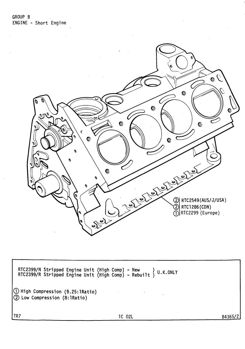 triumph spitfire wiring diagram likewise triumph tr3 wiring diagram