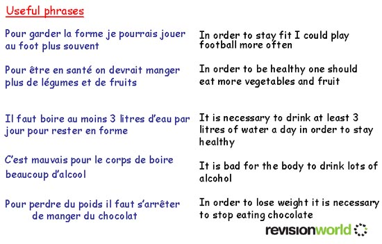 french gcse coursework healthy living