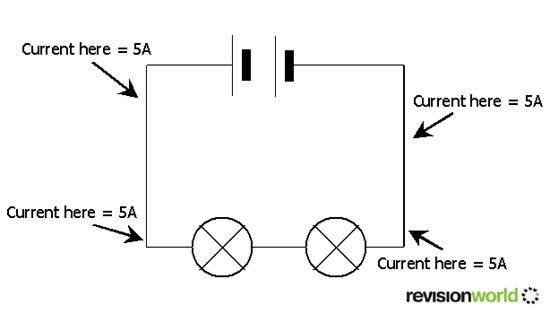 same series circuit
