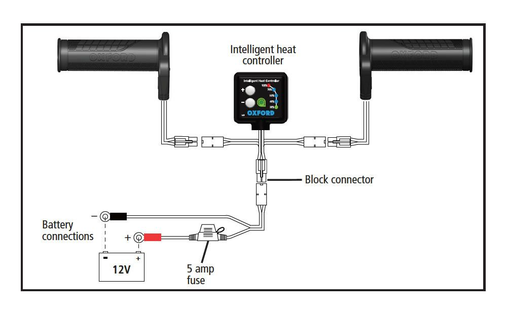 ski doo heated grip wiring diagram