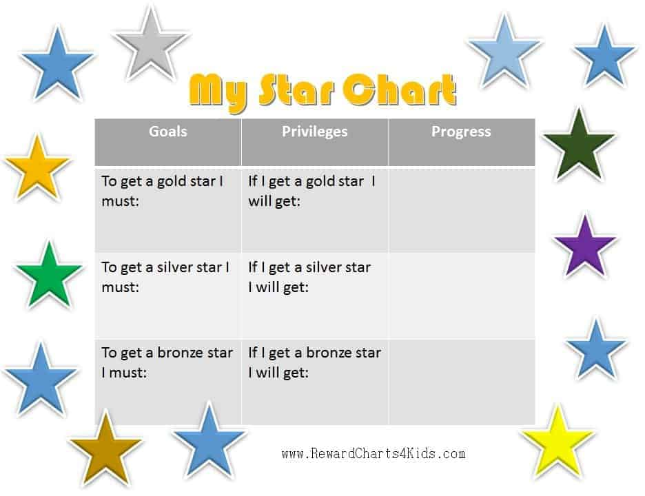 Free Printable Star Charts for Kids - progress chart for kids