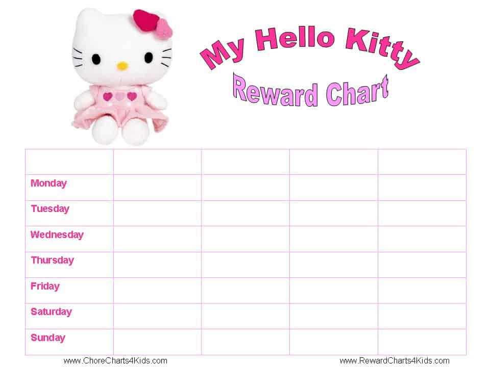 Hello Kitty Reward Charts - blank reward chart template